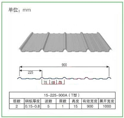 Corrugated Steel Sheet 15-225-900A T-type