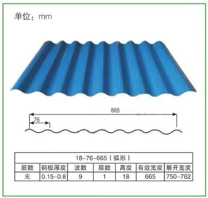 Corrugated Steel Sheet 18-76-665