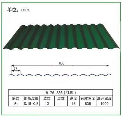 Corrugated Steel Sheet 18-76-836