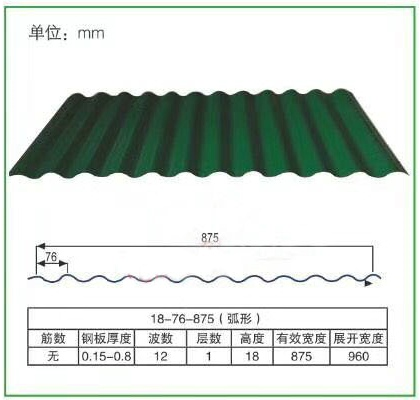Corrugated Steel Sheet 18-76-875