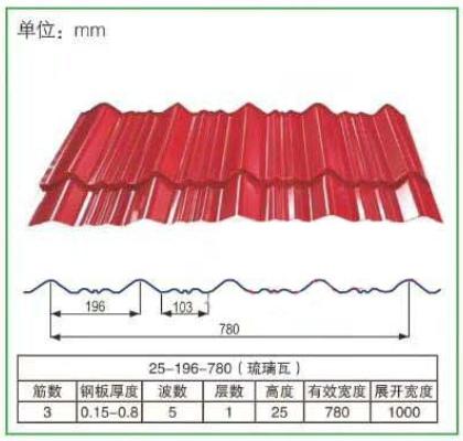 Corrugated Steel Sheet 25-196-780