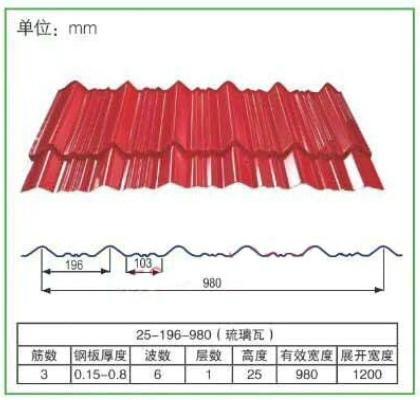 Corrugated Steel Sheet 25-196-980