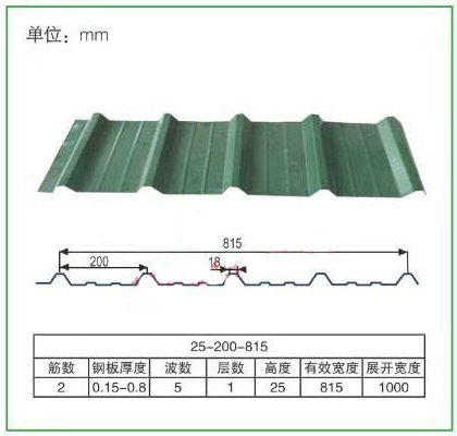Corrugated Steel Sheet 25-200-815