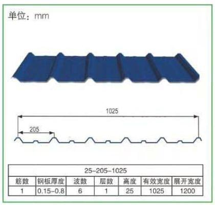 Corrugated Steel Sheet 25-205-1025