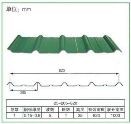 Corrugated Steel Sheet 25-205-820