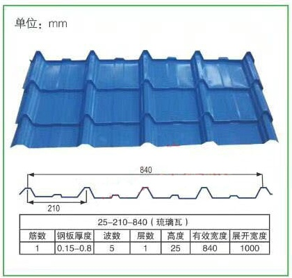 Corrugated Steel Sheet 25-210-840