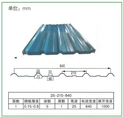 Corrugated Steel Sheet 25-210-840 Type C