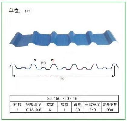 Corrugated Steel Sheet 30-150-740_T6