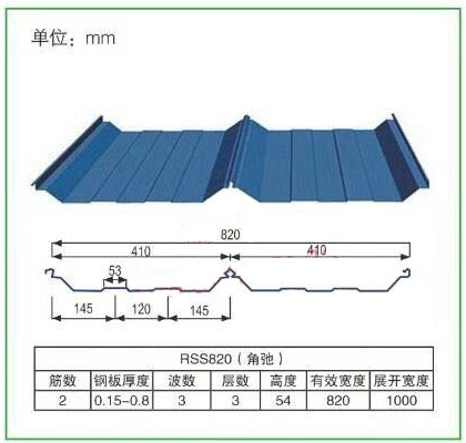 Corrugated Steel Sheet RSS-820